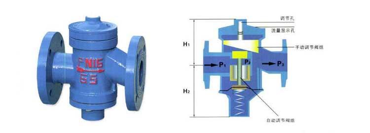 ZL47自力式流量平衡阀