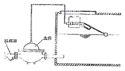 浮球式液压水位控制阀