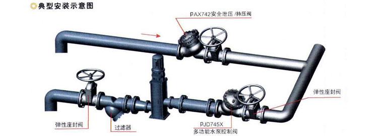 ax742x安全泄压阀安装实例