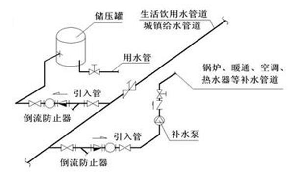 DF41防止器�|安�b�D例